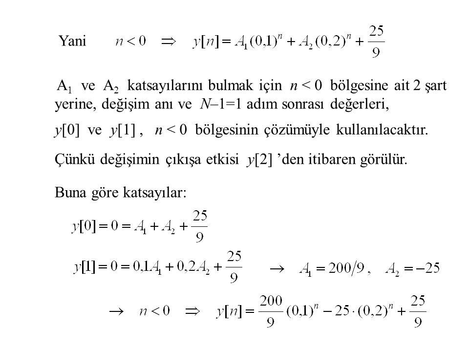 y[0] ve y[1] , n < 0 bölgesinin çözümüyle kullanılacaktır.